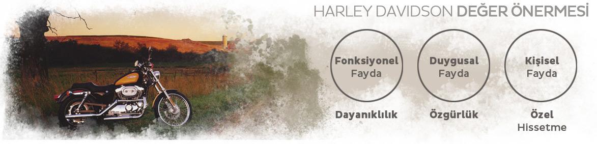 harley-davidson-deger-onermesi
