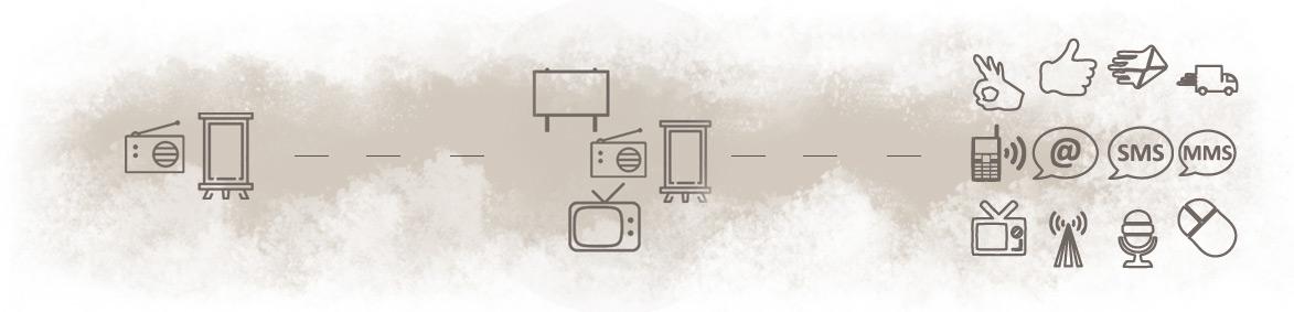 iletisim-kanallari